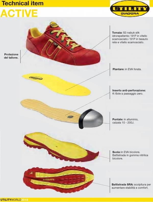 Acquista diadora utility glove textile - OFF43% sconti f85382b9e14